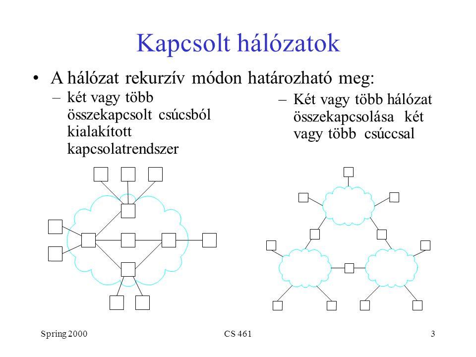 Spring 2000CS 4614 Stratégiák Vonali kapcsolat (circuit switching): bitsorozat átvitele –eredeti telefon hálózatok Csomagkapcsolat (packet switching): tárol és továbbít üzeneteket –Internet (például: INTERNET)