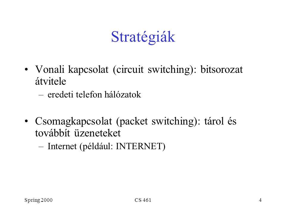 Spring 2000CS 4615 Címzés és forgalomirányítás Cím: byte sorozat, amely azonosítja a csúcsot –rendszerint egyedi Forgalomirányítás: üzenettovábbítás folyamata a rendeltetési csúcs felé a rendeltetési cím alapján Címtípusok: –Egyedi (unicast): jellemzi csúcsot –Minden (broadcast): valamely hálózathoz csatlakozó minden csúcsot címez meg –Csoport (multicast): csúcsok meghatározott halmazát címezi meg