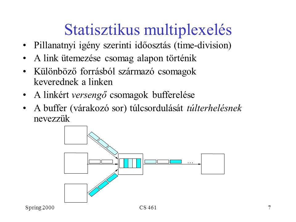 Spring 2000CS 46118 Működési karakterisztikák (Performance Metrics) Sávszélesség (Bandwidth (throughput)) –időegység alatt valamely közegre vagy átviteli csatornára felvitt adat –link vagy végpont-végpont jellegű –jelölés KB = 2 10 bytes Mbps = 10 6 bits per second Késleltetés (Latency (delay)) –valamely üzenetnek A pontból a B pontba továbbításhoz szükséges idő –egyirányú vagy körbefutás (round-trip time (RTT)) –összetevői Latency = Propagation + Transmit + Queue Propagation = Distance / c Transmit = Size / Bandwidth