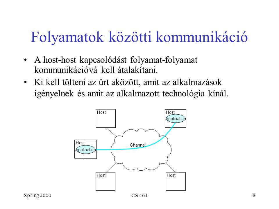 Spring 2000CS 46119 A sávszélesség és késleltetés viszonya Viszonylagos fontosság –1-byte: 1ms vagy 100ms késleltetés meghatározóbb, mint 1Mbps vagy 100Mbps sávszélesség –25MB: 1Mbps vagy 100Mbps sávszélesség döntőbb, mint 1ms vagy 100ms késleltetés Végtelen sávszélesség (Infinite bandwidth) –RTT a meghatározó Throughput = TransferSize / TransferTime TransferTime = RTT + 1/Bandwidth x TransferSize –1-MB file -Gbps linken olyan, mint as 1-KB csomag to 1-Mbps link