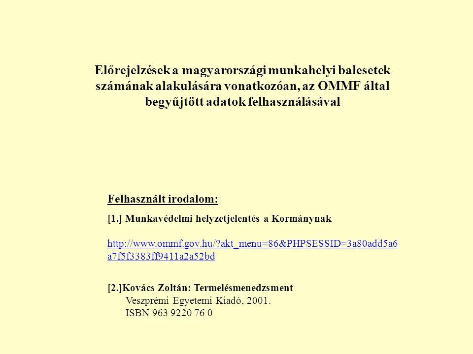 Előrejelzések a magyarországi munkahelyi balesetek számának alakulására vonatkozóan, az OMMF által begyűjtött adatok felhasználásával Felhasznált irodalom: [1.] Munkavédelmi helyzetjelentés a Kormánynak http://www.ommf.gov.hu/ akt_menu=86&PHPSESSID=3a80add5a6 a7f5f3383ff9411a2a52bd http://www.ommf.gov.hu/ akt_menu=86&PHPSESSID=3a80add5a6 a7f5f3383ff9411a2a52bd [2.]Kovács Zoltán: Termelésmenedzsment Veszprémi Egyetemi Kiadó, 2001.