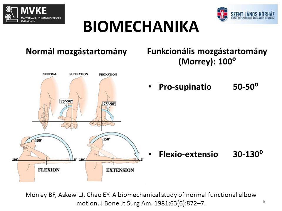 BIOMECHANIKA Normál mozgástartomány Pro-supinatio 50-50⁰ Flexio-extensio 30-130⁰ Funkcionális mozgástartomány (Morrey): 100⁰ 8 Morrey BF, Askew LJ, Ch