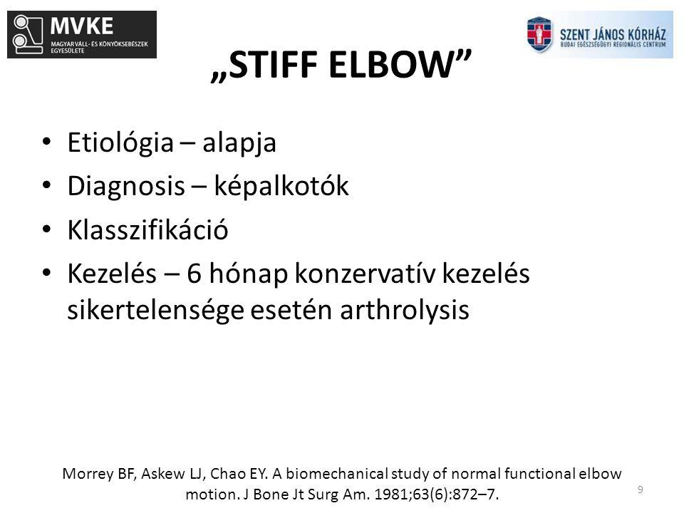 """STIFF ELBOW"" 9 Morrey BF, Askew LJ, Chao EY. A biomechanical study of normal functional elbow motion. J Bone Jt Surg Am. 1981;63(6):872–7. Etiológia"