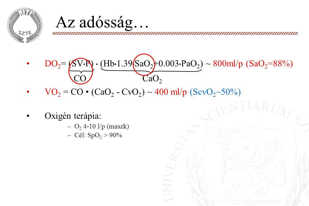 Az adósság… DO 2 = (SV P) (Hb 1.39 SaO 2 +0.003 PaO 2 ) ~ 800ml/p (SaO 2 =88%) VO 2 = CO (CaO 2 - CvO 2 ) ~ 400 ml/p (ScvO 2 ~50%) Oxigén terápia: –O
