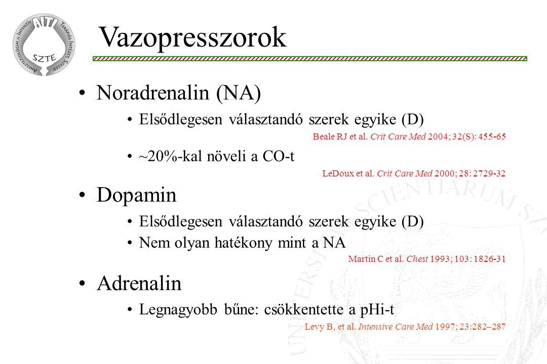 Vazopresszorok Noradrenalin (NA) Elsődlegesen választandó szerek egyike (D) Beale RJ et al. Crit Care Med 2004; 32(S): 455-65 ~20%-kal növeli a CO-t L