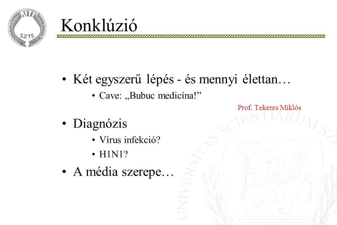 """Két egyszerű lépés - és mennyi élettan… Cave: """"Bubuc medicína!"""" Prof. Tekeres Miklós Diagnózis Vírus infekció? H1N1? A média szerepe… Konklúzió"""