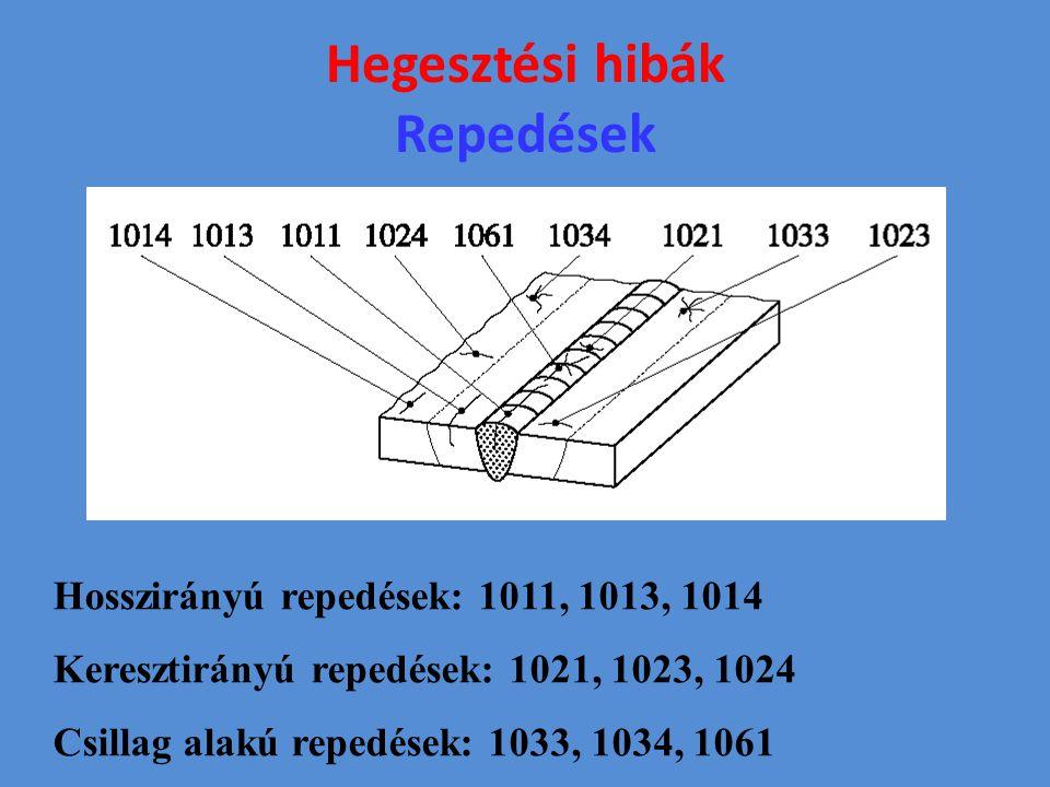 Hegesztési hibák Repedések Hosszirányú repedések: 1011, 1013, 1014 Keresztirányú repedések: 1021, 1023, 1024 Csillag alakú repedések: 1033, 1034, 1061