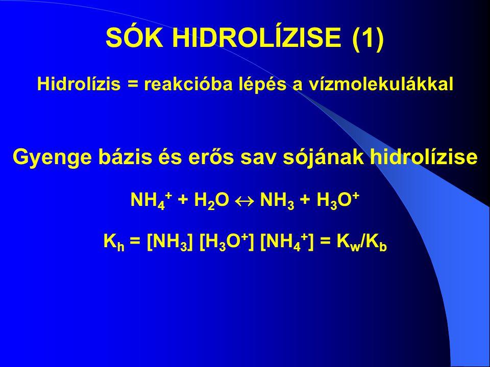 SÓK HIDROLÍZISE (1) Hidrolízis = reakcióba lépés a vízmolekulákkal Gyenge bázis és erős sav sójának hidrolízise NH 4 + + H 2 O  NH 3 + H 3 O + K h = [NH 3 ] [H 3 O + ] [NH 4 + ] = K w /K b