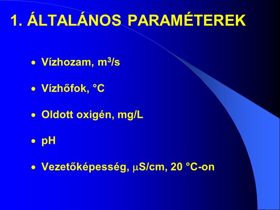 1. ÁLTALÁNOS PARAMÉTEREK  Vízhozam, m 3 /s  Vízhőfok, °C  Oldott oxigén, mg/L  pH  Vezetőképesség,  S/cm, 20 °C-on
