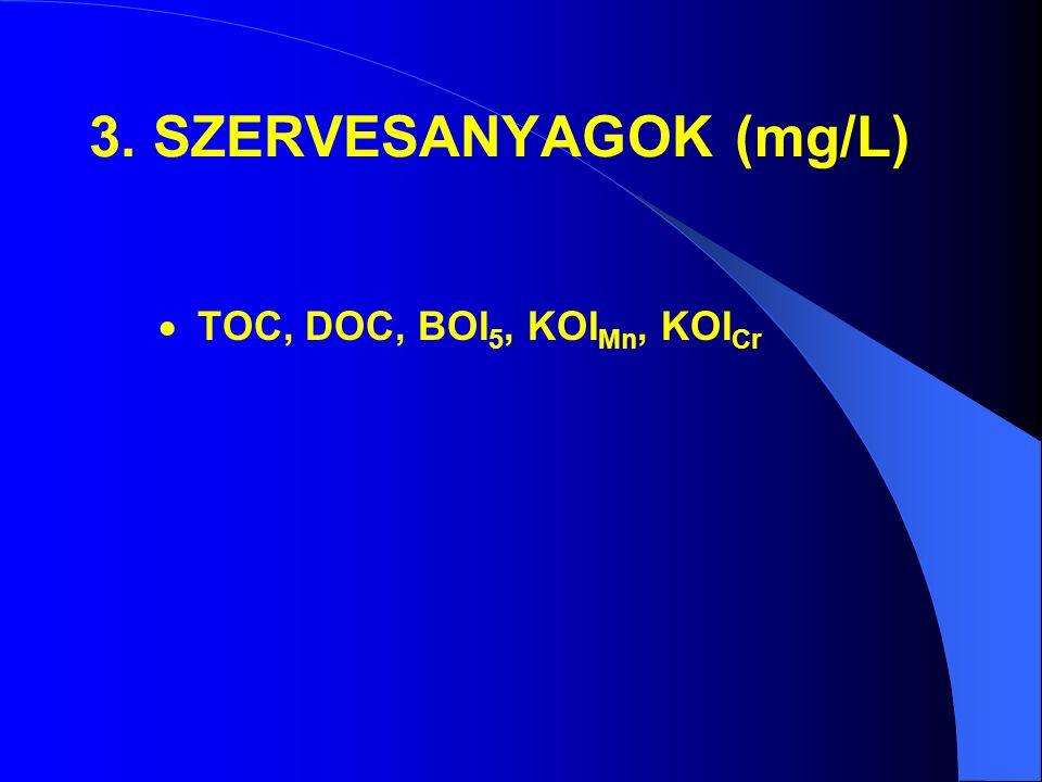 3. SZERVESANYAGOK (mg/L)  TOC, DOC, BOI 5, KOI Mn, KOI Cr