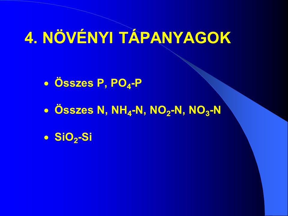 4. NÖVÉNYI TÁPANYAGOK  Összes P, PO 4 -P  Összes N, NH 4 -N, NO 2 -N, NO 3 -N  SiO 2 -Si