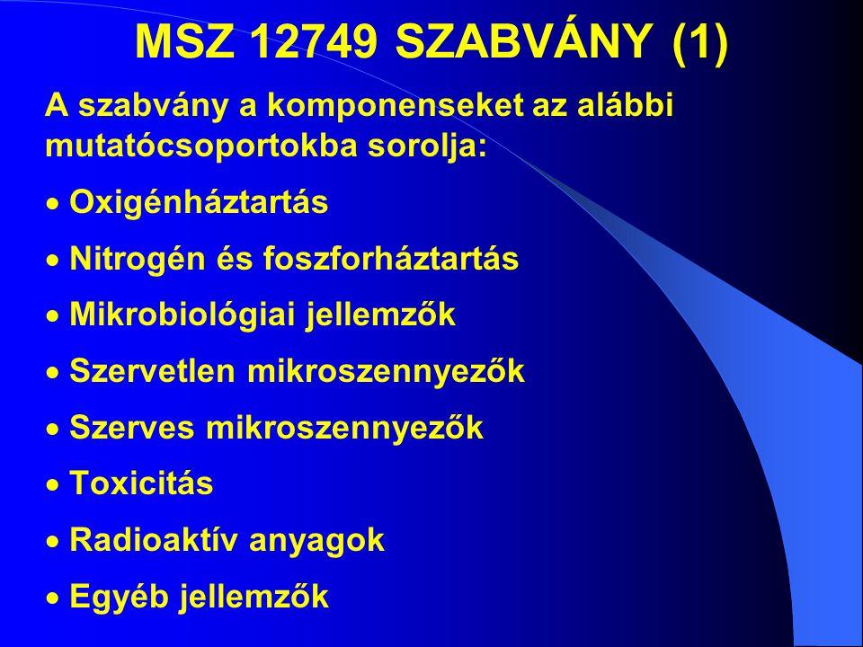 MSZ 12749 SZABVÁNY (1) A szabvány a komponenseket az alábbi mutatócsoportokba sorolja:  Oxigénháztartás  Nitrogén és foszforháztartás  Mikrobiológiai jellemzők  Szervetlen mikroszennyezők  Szerves mikroszennyezők  Toxicitás  Radioaktív anyagok  Egyéb jellemzők
