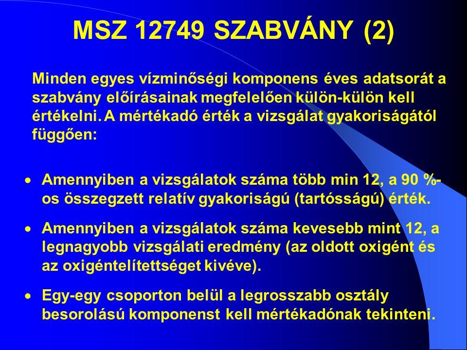 MSZ 12749 SZABVÁNY (2)  Amennyiben a vizsgálatok száma több min 12, a 90 %- os összegzett relatív gyakoriságú (tartósságú) érték.