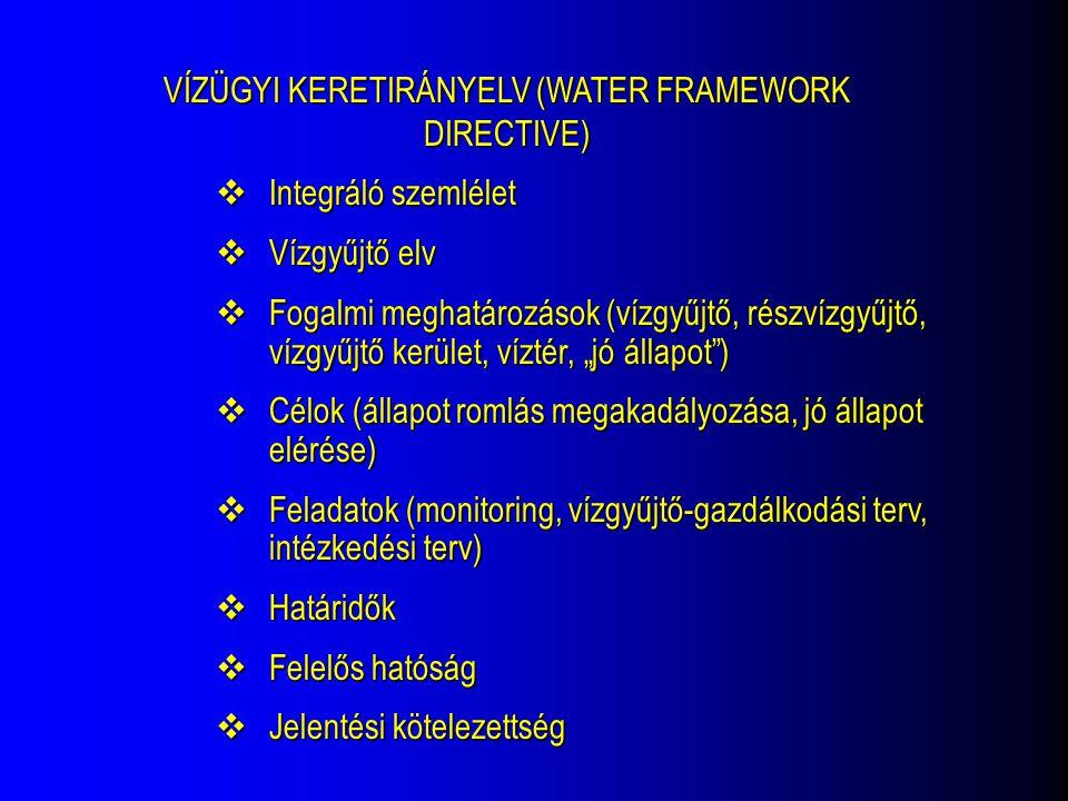"""VÍZÜGYI KERETIRÁNYELV (WATER FRAMEWORK DIRECTIVE)  Integráló szemlélet  Vízgyűjtő elv  Fogalmi meghatározások (vízgyűjtő, részvízgyűjtő, vízgyűjtő kerület, víztér, """"jó állapot )  Célok (állapot romlás megakadályozása, jó állapot elérése)  Feladatok (monitoring, vízgyűjtő-gazdálkodási terv, intézkedési terv)  Határidők  Felelős hatóság  Jelentési kötelezettség"""