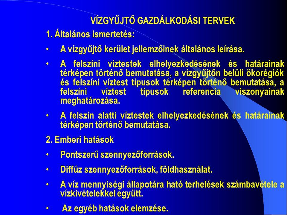 VÍZGYŰJTŐ GAZDÁLKODÁSI TERVEK 1.
