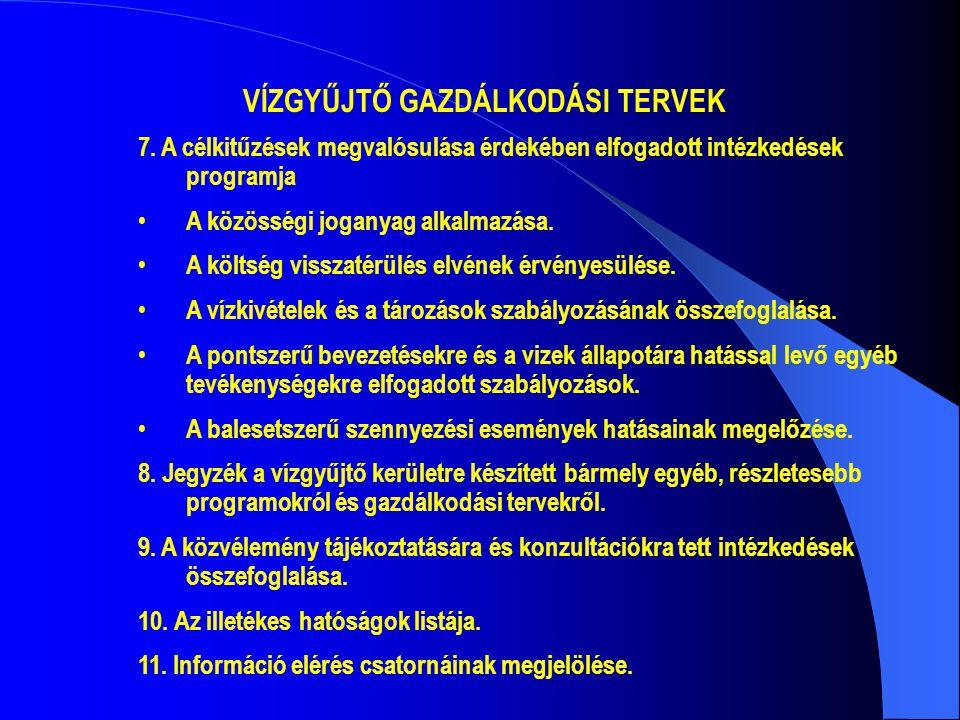 VÍZGYŰJTŐ GAZDÁLKODÁSI TERVEK 7.