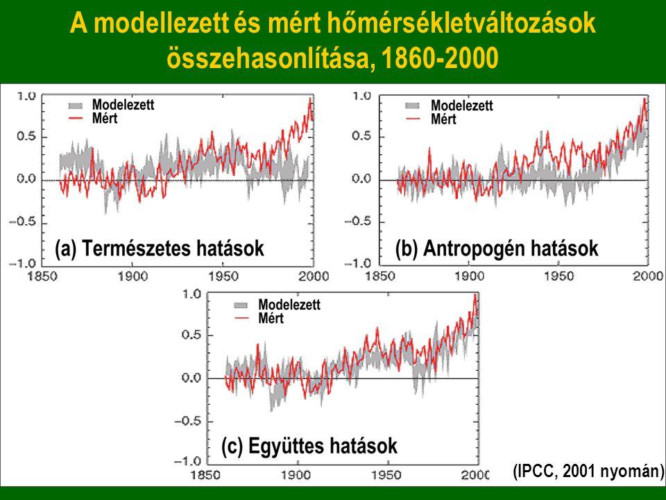 A modellezett és mért hőmérsékletváltozások összehasonlítása, 1860-2000 (IPCC, 2001 nyomán)