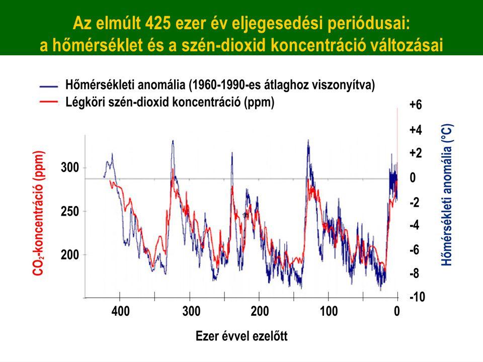 Az elmúlt 425 ezer év eljegesedési periódusai: a hőmérséklet és a szén-dioxid koncentráció változásai