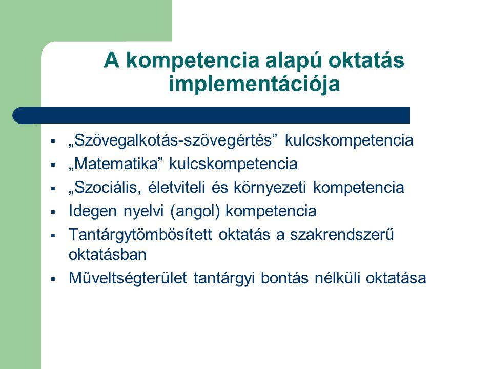 """A kompetencia alapú oktatás implementációja  """"Szövegalkotás-szövegértés"""" kulcskompetencia  """"Matematika"""" kulcskompetencia  """"Szociális, életviteli és"""