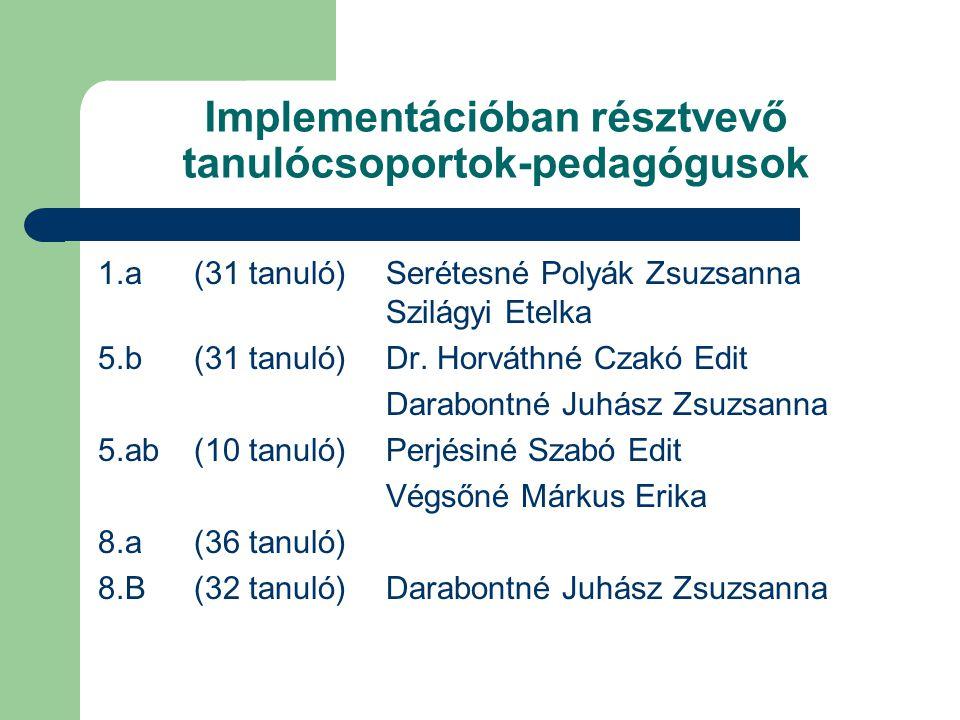 Implementációban résztvevő tanulócsoportok-pedagógusok 1.a (31 tanuló)Serétesné Polyák Zsuzsanna Szilágyi Etelka 5.b (31 tanuló)Dr. Horváthné Czakó Ed