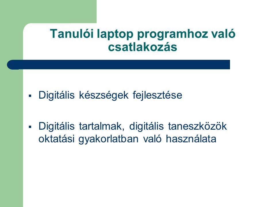 Tanulói laptop programhoz való csatlakozás  Digitális készségek fejlesztése  Digitális tartalmak, digitális taneszközök oktatási gyakorlatban való használata