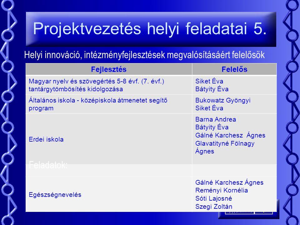Projektvezetés helyi feladatai 5. Helyi innováció, intézményfejlesztések megvalósításáért felelősök FejlesztésFelelős Magyar nyelv és szövegértés 5-8