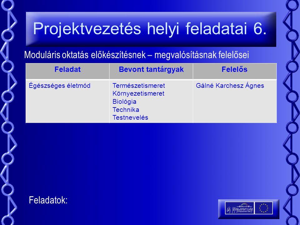 Projektvezetés helyi feladatai 6. Moduláris oktatás előkészítésnek – megvalósításnak felelősei FeladatBevont tantárgyakFelelős Égészséges életmódTermé