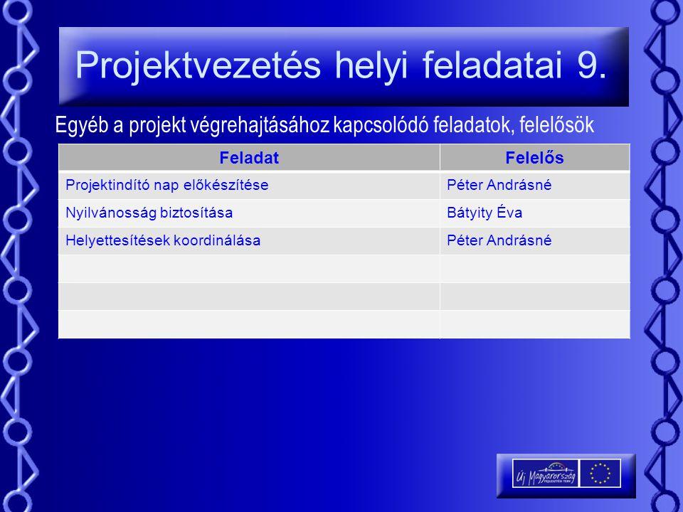 Projektvezetés helyi feladatai 9. Egyéb a projekt végrehajtásához kapcsolódó feladatok, felelősök FeladatFelelős Projektindító nap előkészítésePéter A