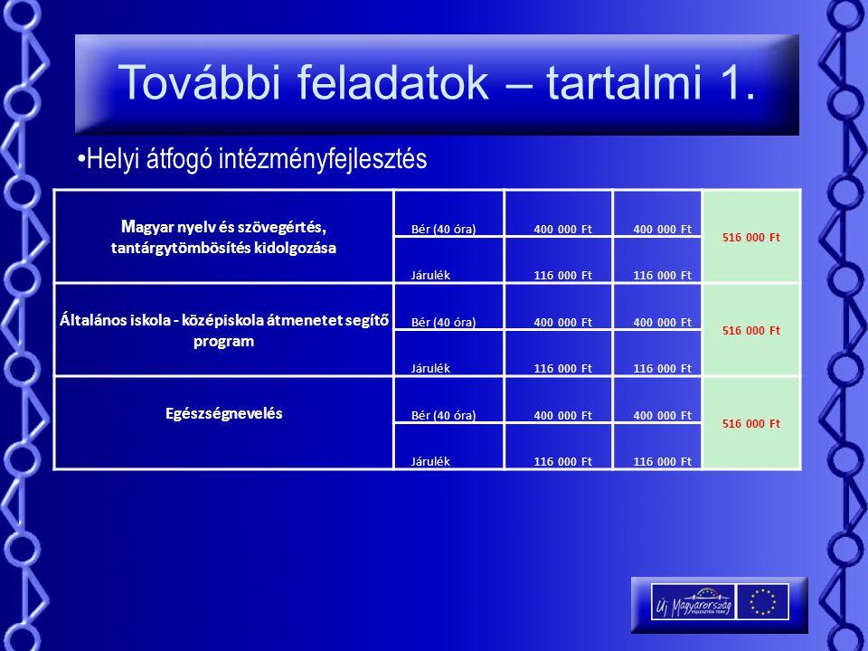 További feladatok – tartalmi 1. Helyi átfogó intézményfejlesztés M agyar nyelv és szövegértés, tantárgytömbösítés kidolgozása Bér (40 óra)400 000 Ft 5