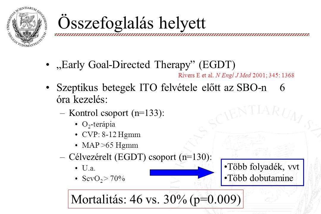 """Összefoglalás helyett """"Early Goal-Directed Therapy (EGDT) Rivers E et al."""