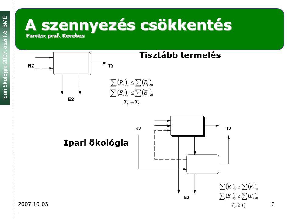 Ipari ökológia 2007.őszi f.é. BME 2007.10. 03. 7 A szennyezés csökkentés Forrás: prof.