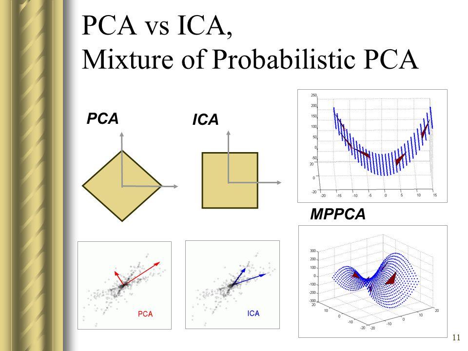 10 ICA mozgó képeken