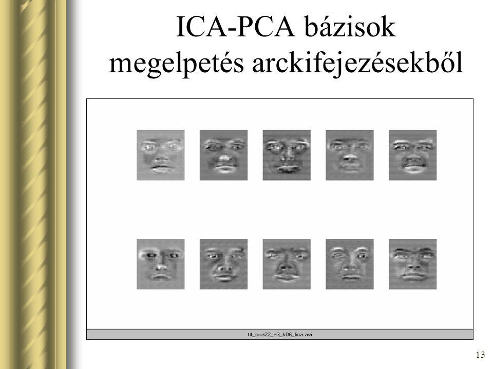 12 ICA-PCA bázisok öröm arckifejezésekből