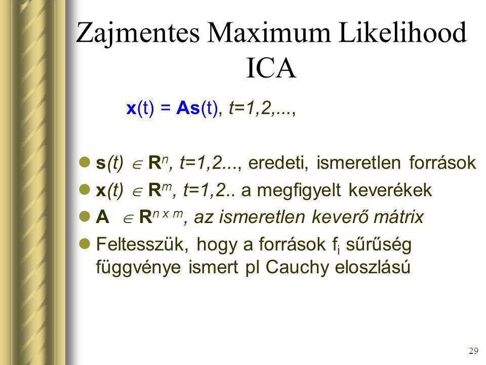 28 Maximum Likelihood ICA becslés