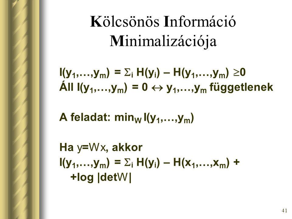 40 A Kölcsönös Információ minimalizálásán alapuló ICA algoritmusok