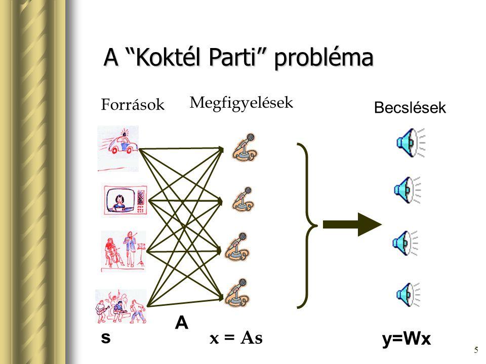 45 KIM I(y 1,…,y m ) = C -  i J(y i )  0  KIM-en alapuló ICA eljárás ekvivalens az egyes komponensek összegzett nem-Gauss jellegének maximalizációjával úgy, hogy az egyes komponensek dekorreláltak.