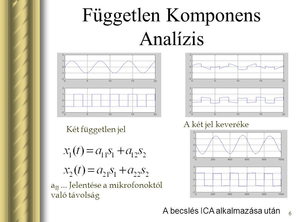 26 Gauss eloszlás nem jó A standard többdimenziós eloszlás minden ortogonális transzformáltja ugyanúgy néz ki p(x,y) ~ exp(-0.5*(x 2 +y 2 ))