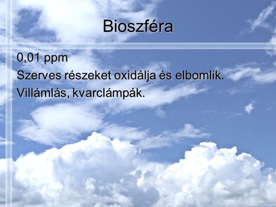 Bioszféra 0,01 ppm Szerves részeket oxidálja és elbomlik. Villámlás, kvarclámpák.