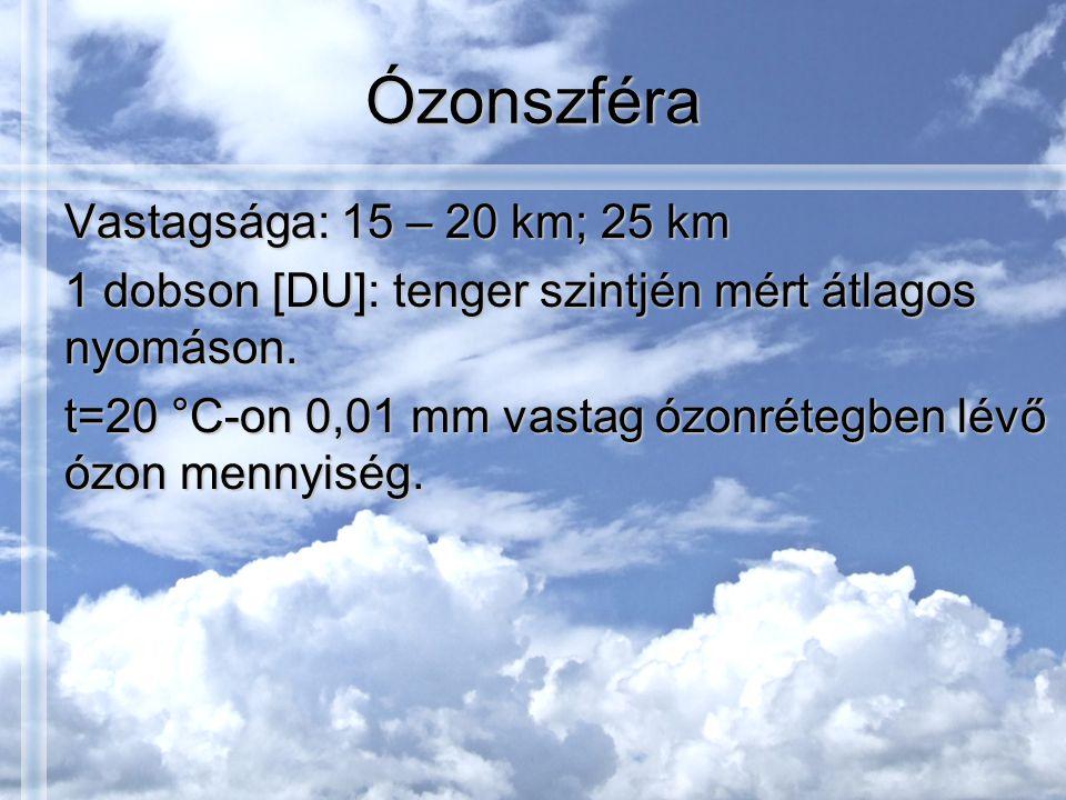 Ózonszféra Vastagsága: 15 – 20 km; 25 km 1 dobson [DU]: tenger szintjén mért átlagos nyomáson.