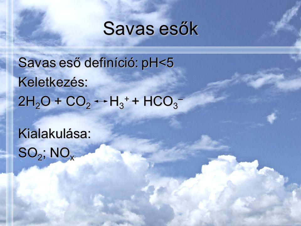 Savas esők Savas eső definíció: pH<5 Keletkezés: 2H 2 O + CO 2 H 3 + + HCO 3 – Kialakulása: SO 2 ; NO x