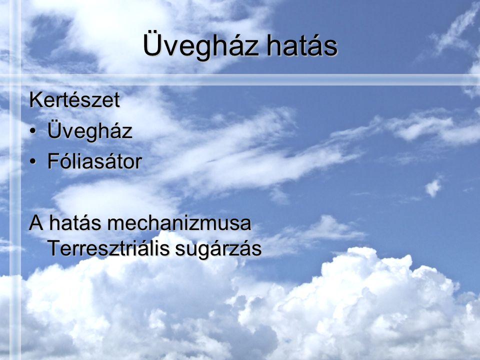 Üvegház hatás Kertészet ÜvegházÜvegház FóliasátorFóliasátor A hatás mechanizmusa Terresztriális sugárzás