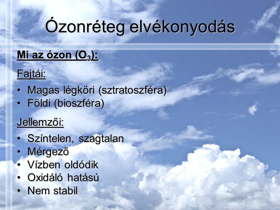 Ózonréteg elvékonyodás Mi az ózon (O 3 ): Fajtái: Magas légköri (sztratoszféra)Magas légköri (sztratoszféra) Földi (bioszféra)Földi (bioszféra)Jellemzői: Színtelen, szagtalanSzíntelen, szagtalan MérgezőMérgező Vízben oldódikVízben oldódik Oxidáló hatásúOxidáló hatású Nem stabilNem stabil