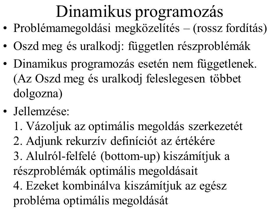 Dinamikus programozás Problémamegoldási megközelítés – (rossz fordítás) Oszd meg és uralkodj: független részproblémák Dinamikus programozás esetén nem