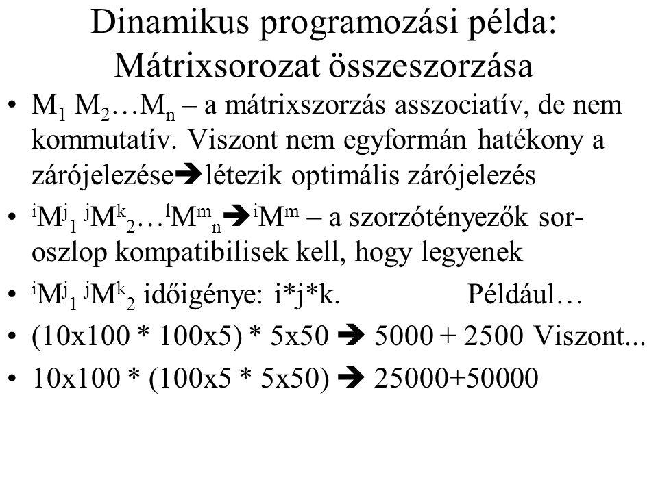 Dinamikus programozási példa: Mátrixsorozat összeszorzása M 1 M 2 …M n – a mátrixszorzás asszociatív, de nem kommutatív. Viszont nem egyformán hatékon