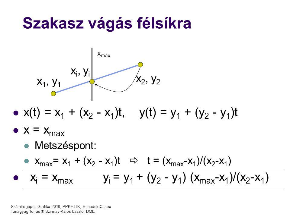 Számítógépes Grafika 2010, PPKE ITK, Benedek Csaba Tanagyag forrás ® Szirmay-Kalos László, BME Szakasz vágás félsíkra x(t) = x 1 + (x 2 - x 1 )t, y(t) = y 1 + (y 2 - y 1 )t x = x max Metszéspont: x max = x 1 + (x 2 - x 1 )t  t = (x max -x 1 )/(x 2 -x 1 ) x i = x max y i = y 1 + (y 2 - y 1 ) (x max -x 1 )/(x 2 -x 1 ) x1, y1x1, y1 x2, y2x2, y2 x max xi, yixi, yi
