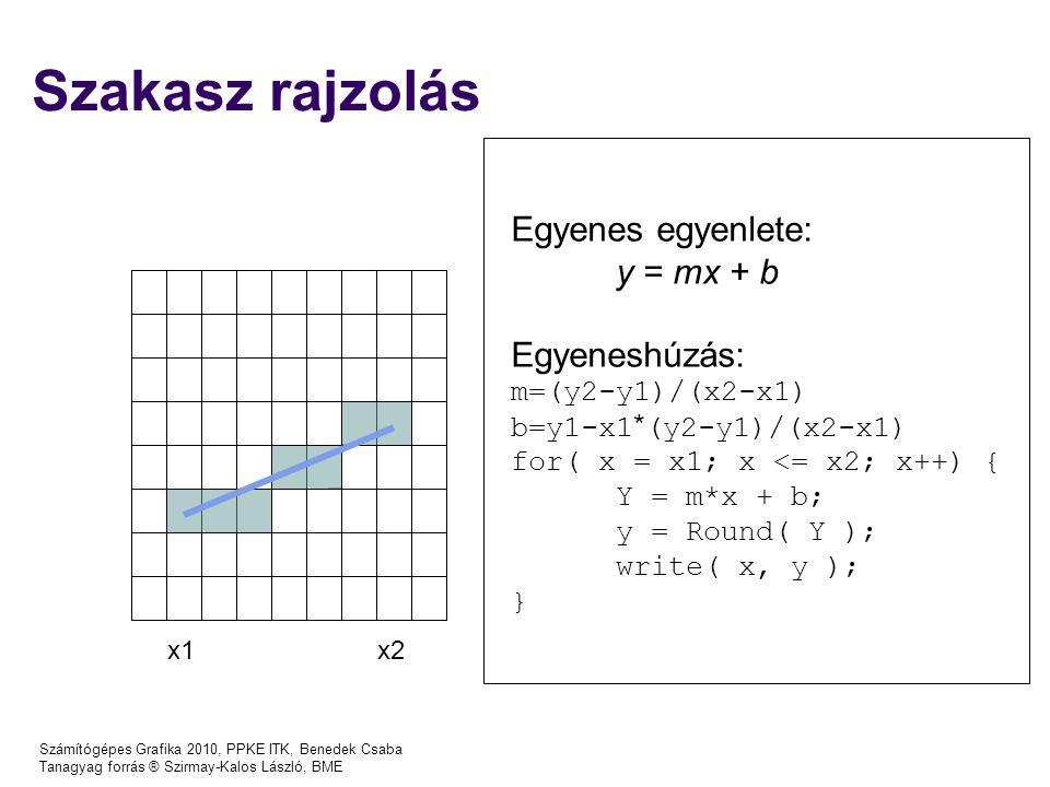 Számítógépes Grafika 2010, PPKE ITK, Benedek Csaba Tanagyag forrás ® Szirmay-Kalos László, BME Szakasz rajzolás Egyenes egyenlete: y = mx + b Egyeneshúzás: m=(y2-y1)/(x2-x1) b=y1-x1*(y2-y1)/(x2-x1) for( x = x1; x <= x2; x++) { Y = m*x + b; y = Round( Y ); write( x, y ); } x1x1x2x2