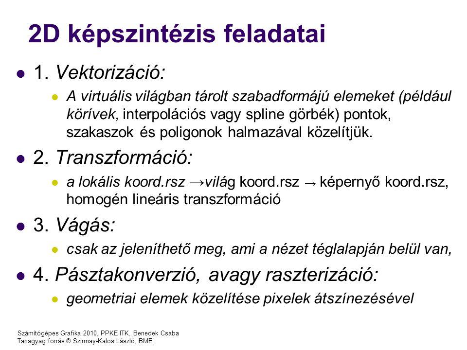 Számítógépes Grafika 2010, PPKE ITK, Benedek Csaba Tanagyag forrás ® Szirmay-Kalos László, BME 2D képszintézis feladatai 1.
