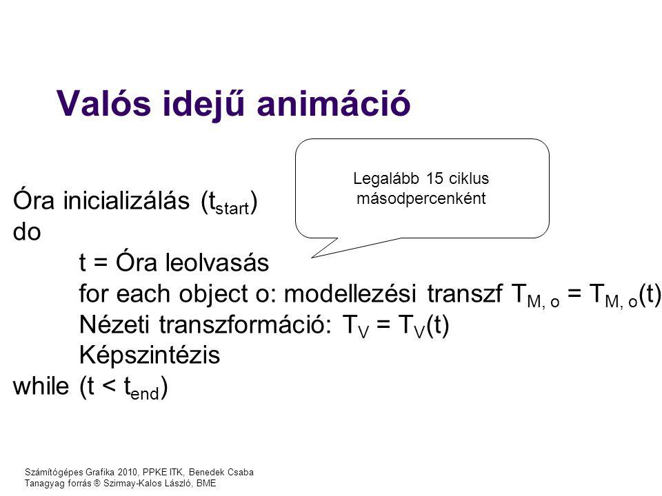 Számítógépes Grafika 2010, PPKE ITK, Benedek Csaba Tanagyag forrás ® Szirmay-Kalos László, BME Valós idejű animáció Óra inicializálás (t start ) do t = Óra leolvasás for each object o: modellezési transzf T M, o = T M, o (t) Nézeti transzformáció: T V = T V (t) Képszintézis while (t < t end ) Legalább 15 ciklus másodpercenként