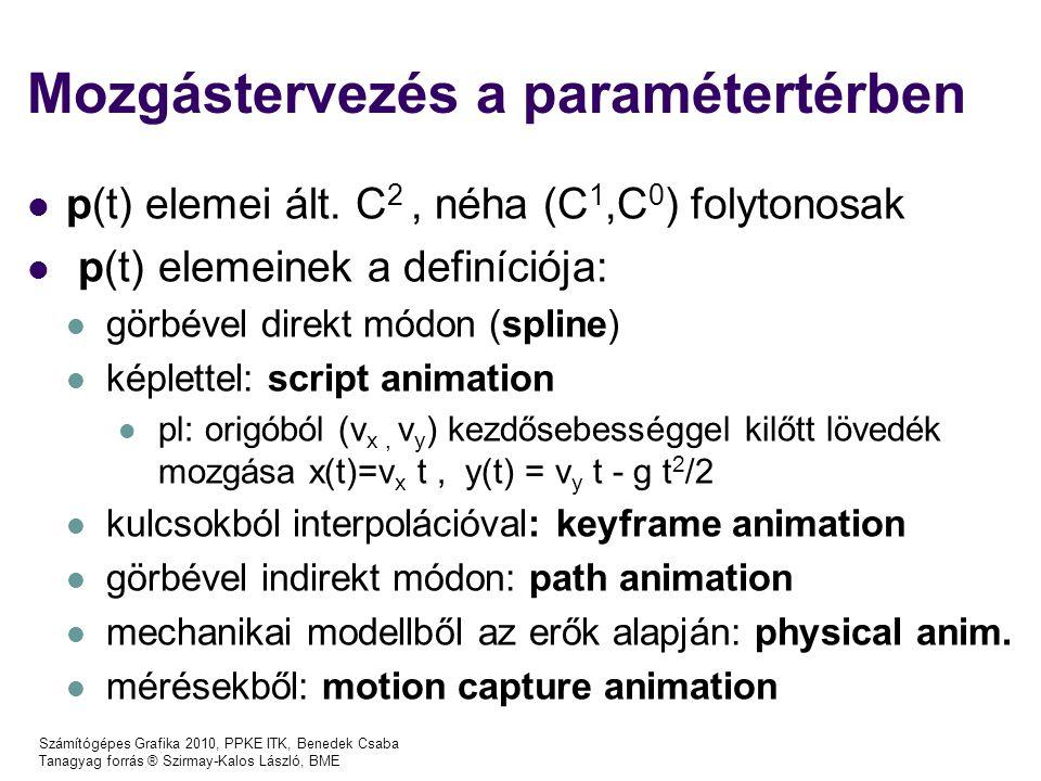 Számítógépes Grafika 2010, PPKE ITK, Benedek Csaba Tanagyag forrás ® Szirmay-Kalos László, BME Mozgástervezés a paramétertérben p(t) elemei ált.