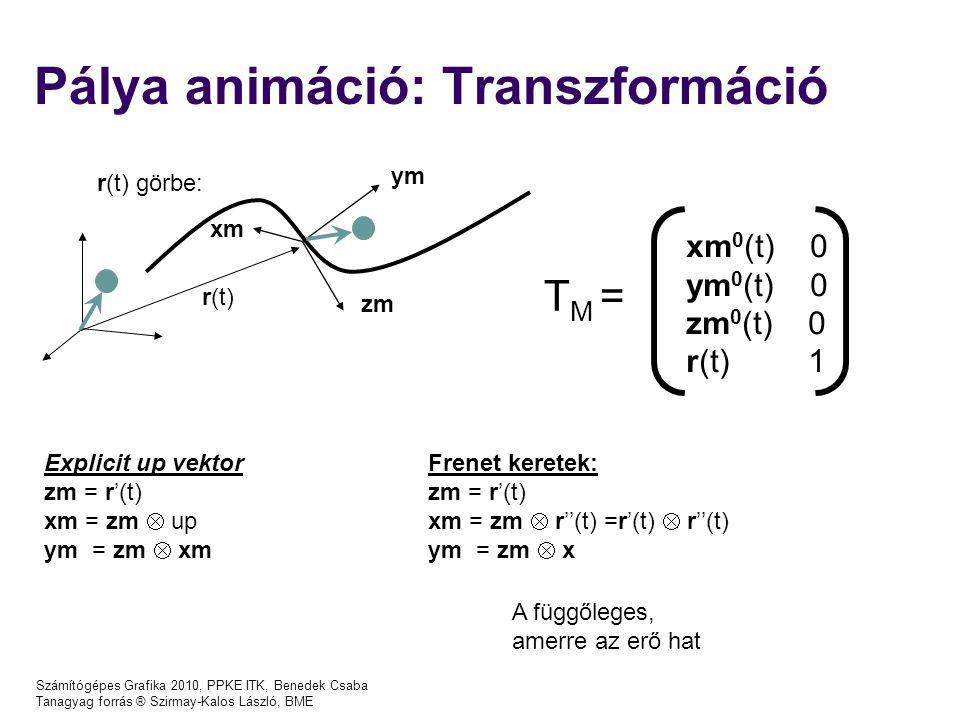 Számítógépes Grafika 2010, PPKE ITK, Benedek Csaba Tanagyag forrás ® Szirmay-Kalos László, BME Pálya animáció: Transzformáció Explicit up vektorFrenet keretek: zm = r'(t)zm = r'(t) xm = zm  upxm = zm  r''(t) =r'(t)  r''(t) ym = zm  xmym = zm  x zm xm ym TM =TM = xm 0 (t) 0 ym 0 (t) 0 zm 0 (t) 0 r(t) 1 A függőleges, amerre az erő hat r(t) görbe: r(t)